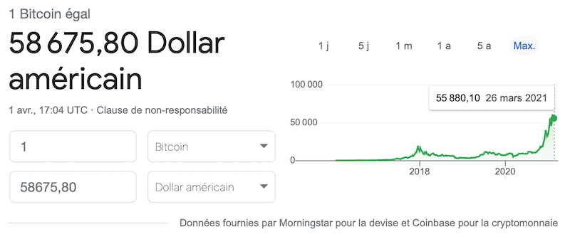 cours bitcoin tesla