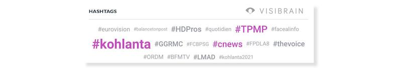 hashtags emissions tele plus partages twitter